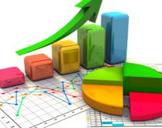 Показатели ликвидности баланса. Формулы. Расчет
