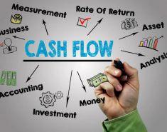 Коэффициенты кэш-фло. Показатели свободного денежного потока