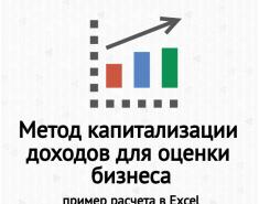 Метод капитализации доходов для оценки бизнеса + пример расчета в Excel