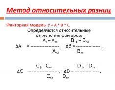 Способ относительных разниц. Пример. Применение. Формула расчета в Excel