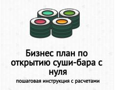 Бизнес план по открытию суши-бара с нуля с расчетами: рентабельность 60%