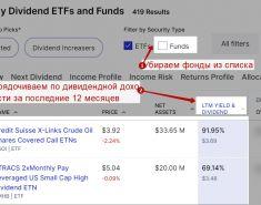 Акции и ETF с ежемесячными дивидендами. Макс. доходность