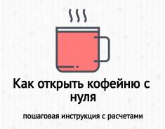 Как открыть кафе с нуля: бизнес-план с расчетами + рекомендации бизнесменам