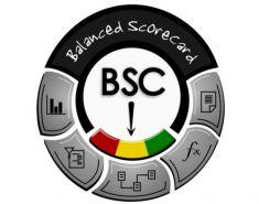 Сбалансированная система показателей (BSC): как настроить операционную деятельность для достижения цели