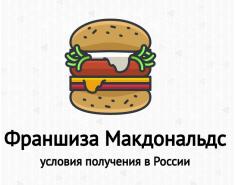 Франшиза Макдональдс (McDonald's). Покупка и особенности в России