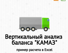 """Вертикальный анализ баланса ПАО """"КАМАЗ"""" в Excel"""