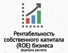 Рентабельность собственного капитала (ROE). Формула расчета