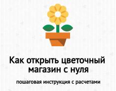 Как открыть цветочный магазин с нуля. Бизнес-план с расчетами