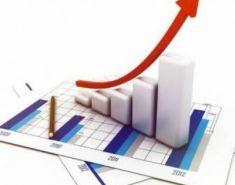 Анализ рентабельности предприятия. Кратко. Пример. Формулы / Таблица с выводом