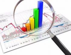 Анализ собственного капитала предприятия. Таблица с выводами