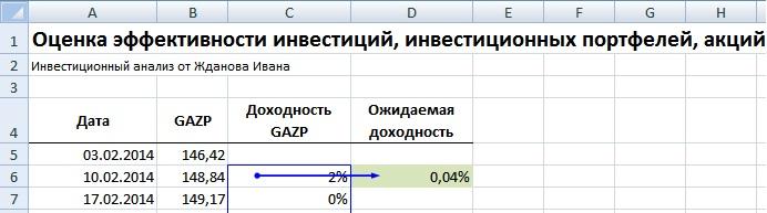 Прогнозирование доходности акции в Excel