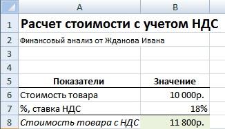 Формула расчета процентов в Excel. Расчет стоимости с учетом НДС