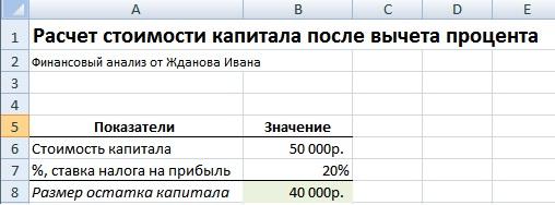 Формула расчета процентов в Excel. Расчет стоимости капитала после вычета процентов