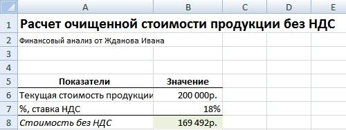Формула процентов в Excel. Пример расчета очищенной стоимости продукции без НДС