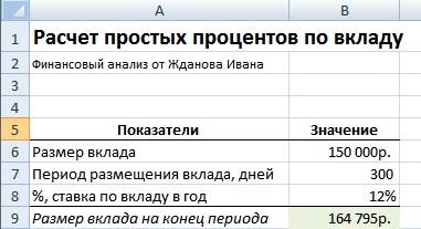 Формула простых процентов по вкладу в Excel. Пример расчета