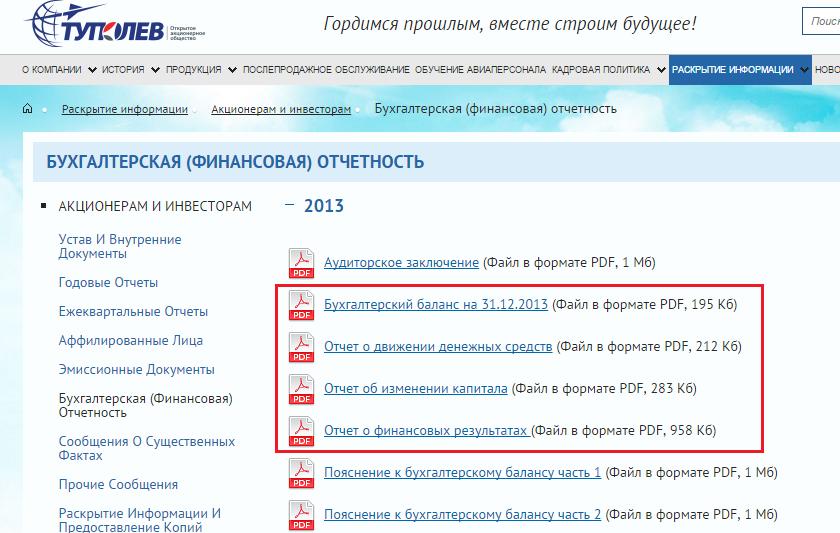 """Формы финансовой отчетности ОАО """"Туполев"""" на сайте компании"""