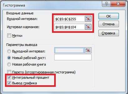 Использования гистограммы в Excel
