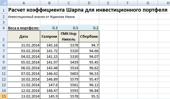 Расчет коэффициента Шарпа для инвестиционного портфеля в Excel