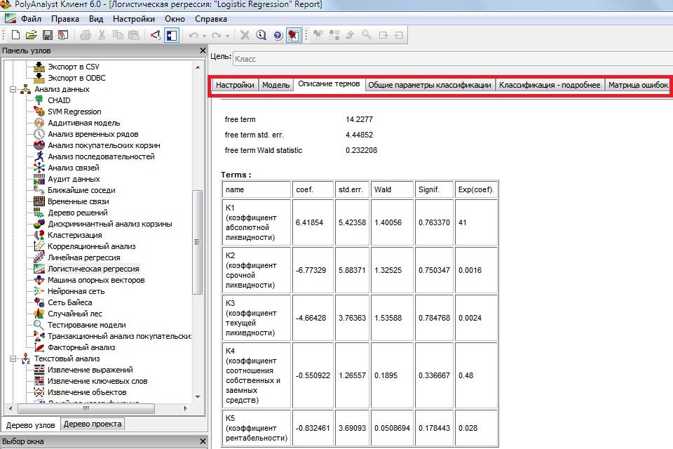 Оценка параметров модели банкротства предприятий