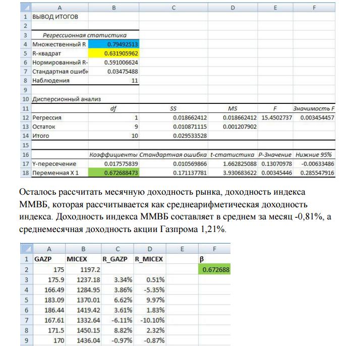 Пример страницы из книги по финансовому и инвестиционному анализу в Excel