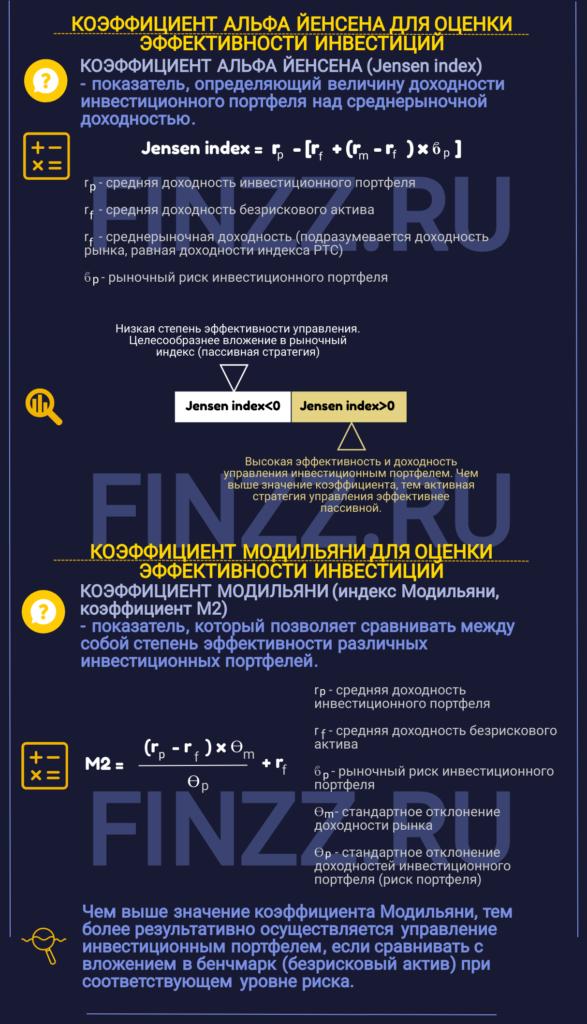 ocenka-ehffektivnosti-investicij(2)