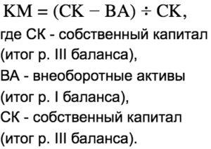 Относительные показатели рентабельности предприятия. Таблица. Формулы по балансу.