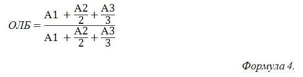 Формула расчета показателя ликвидности баланса