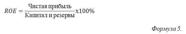 Формула расчета экономической рентабельности