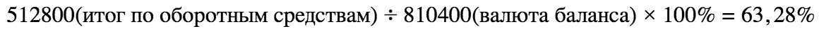 В основе вертикальной формы бухгалтерского баланса лежит уравнение