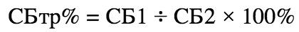 Горизонтальный и вертикальный анализ баланса. Как рассчитать. Формулы