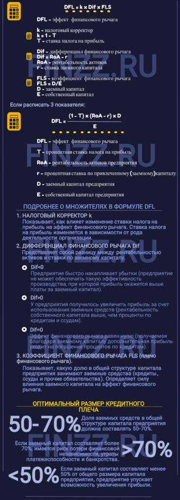 finansovyj-rychag-predpriyatiya (1)