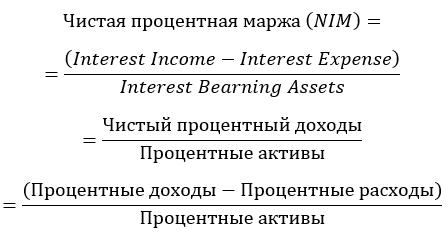 ТОП 15 финансовых показателей банка