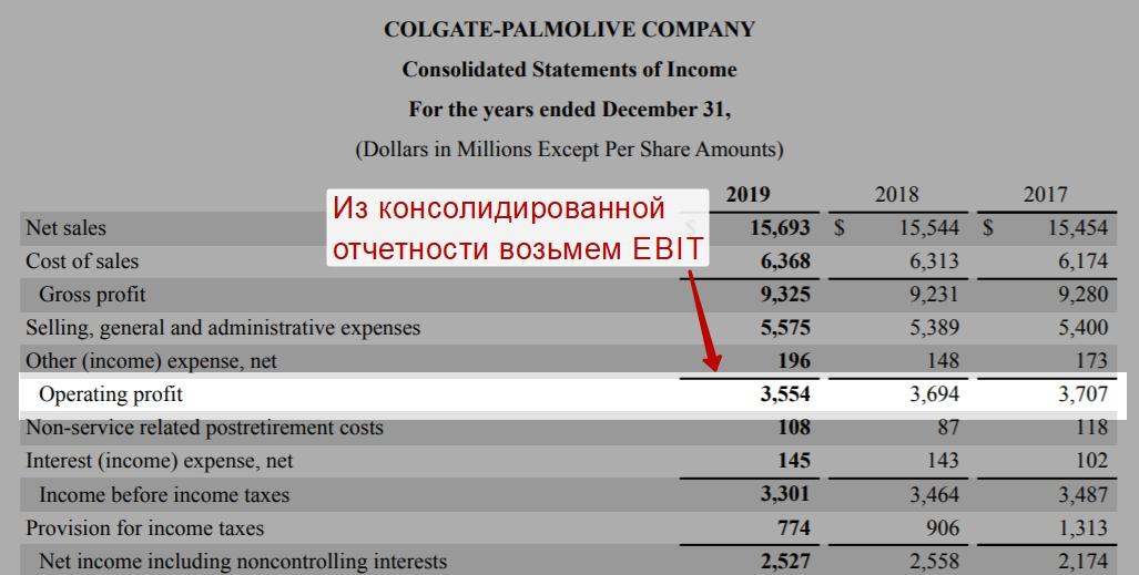 EBIT в консолидированном отчете Colgate