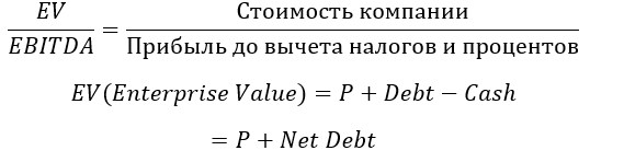 Формула расчета EV/EBITDA