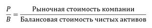 Фундаментальный анализ акций. ТОП 23 коэффициентов. Оценки компании и ее акций