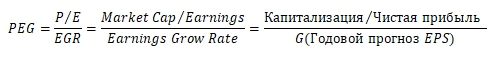 Формула расчета PEG
