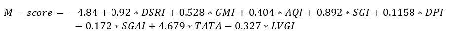 Beneish M-score (модель Бениша). Манипуляция отчетностью