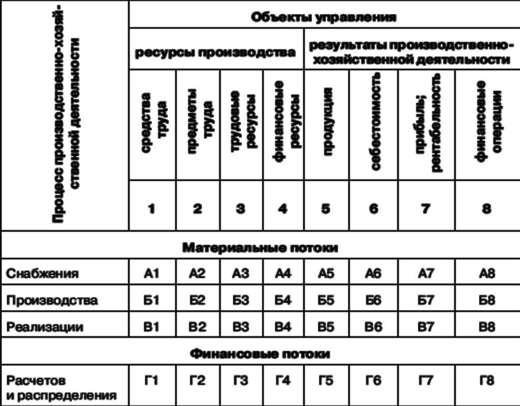Разработана Ниной Григорьевной Прохоровой