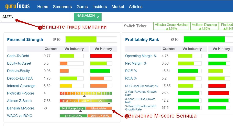 Оценка компании по модели Бениша в gurufocus.com