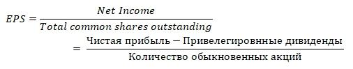 Формула расчета EPS (прибыль на акцию)