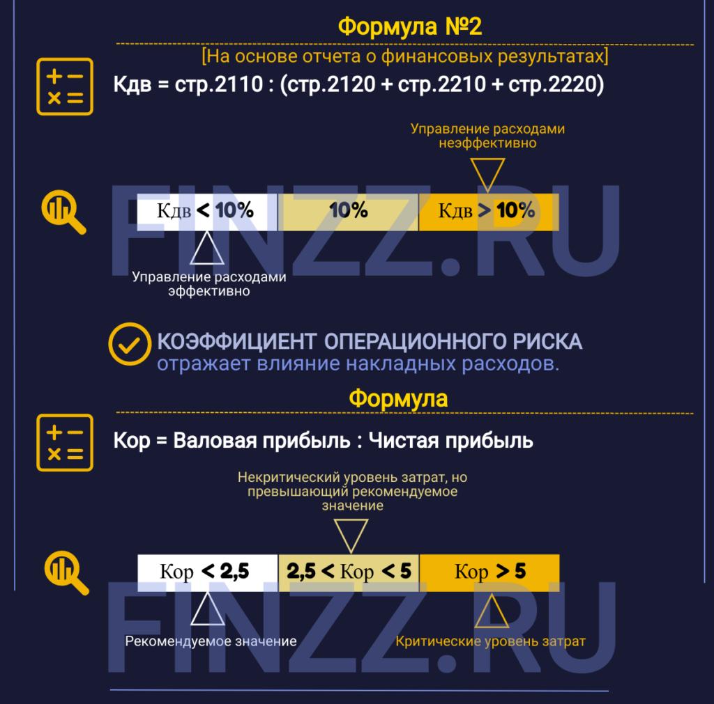 vyruchka_2