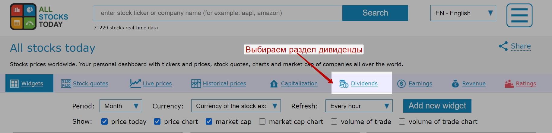 allstockstoday.com для поиска китайских дивидендных акций