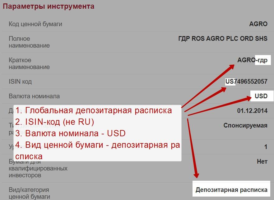 РусАгро - компания, работающая в России, но зарегистрированная зарубежом