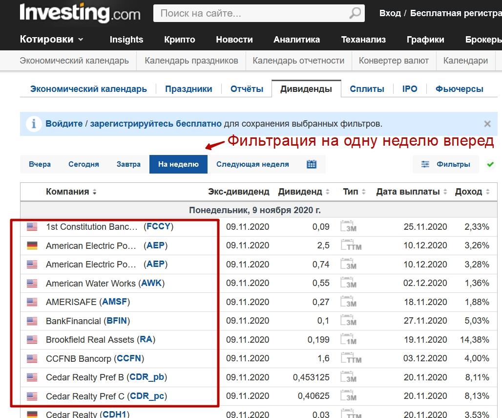 Дивидендный календарь Investing.com