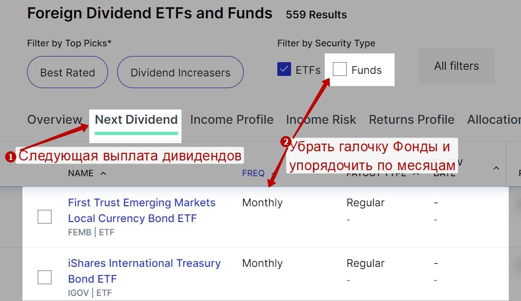 ЕTF из неамериканских эмитентов с ежемесячными выплатами дивидендов-2