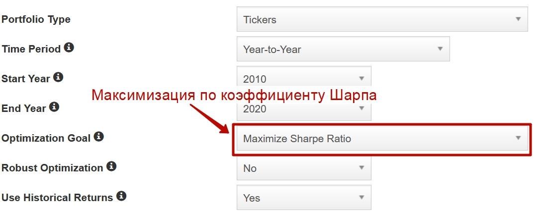 Максимизация коэффициента Шарпа в инвестиционном портфеле