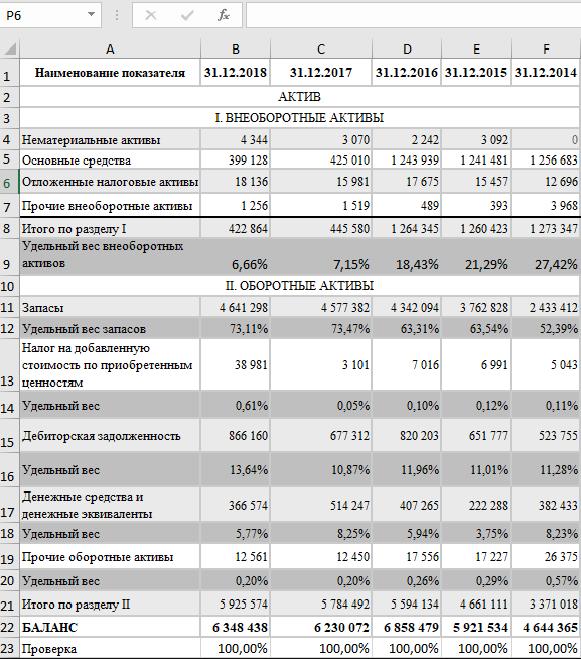 Расчет удельного веса в Excel