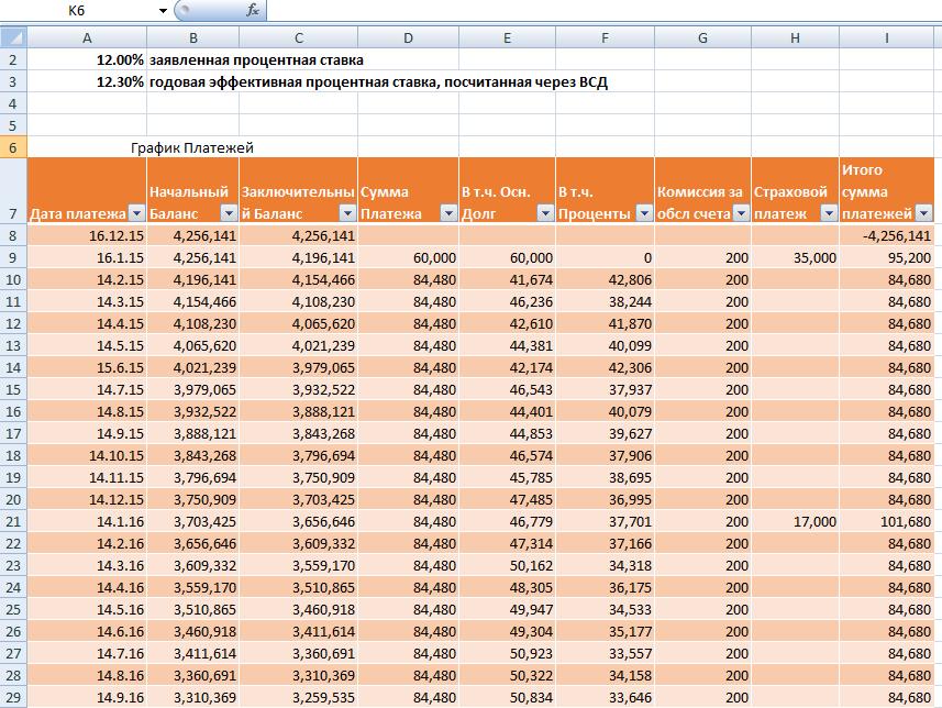Пример расчета эффективной процентной ставки